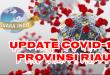 1.667 Warga Riau Terkonfirmasi Covid-19